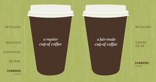 Graphic Design Trade Union